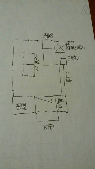 長野県上田市-農業貸家-Airbnb