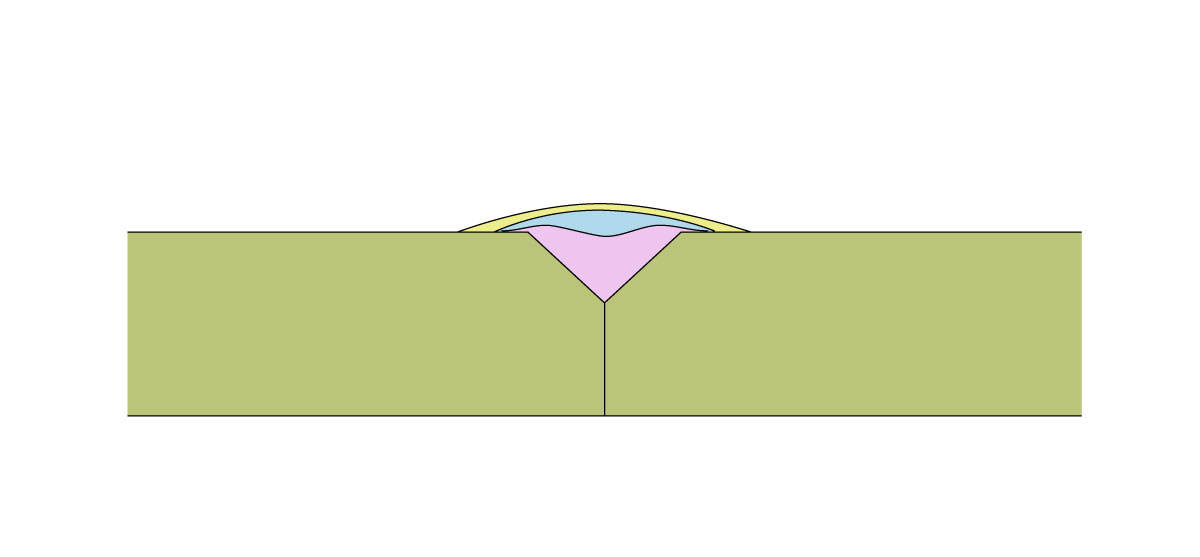 石膏ボードのパテ埋めの基本
